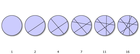 Central polygonal numbers